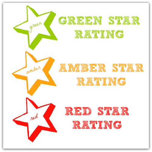 star ratings 2